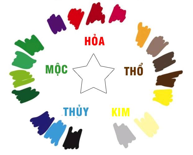 Lựa chọn sàn gỗ Kronopol theo màu sắc phong thủy